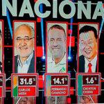 MAS komt weer aan de macht in Bolivia